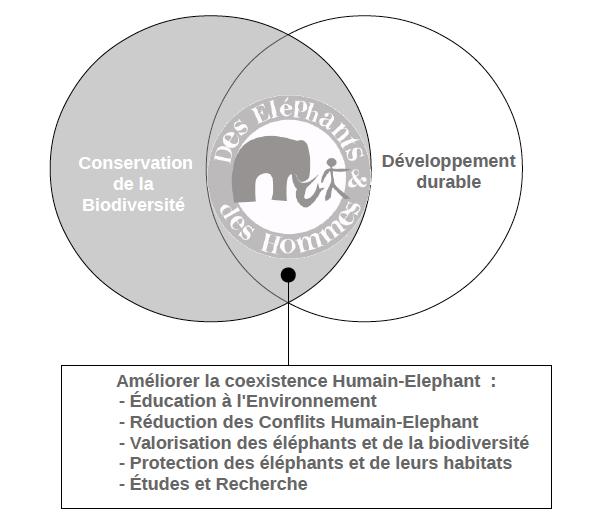 http://www.faunesauvage.fr/wp-content/uploads/2014/10/Capture-d%E2%80%99%C3%A9cran-2015-04-15-%C3%A0-18.44.50.png